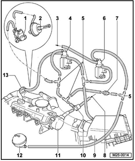 Diagram For Vacuum Lines