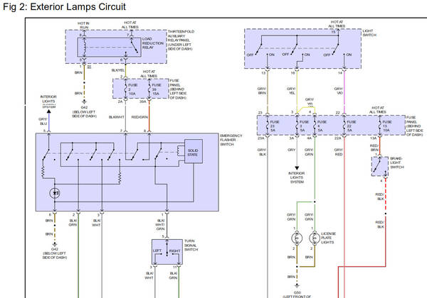 2003_Jetta_Exterior_Lamps_Circuit