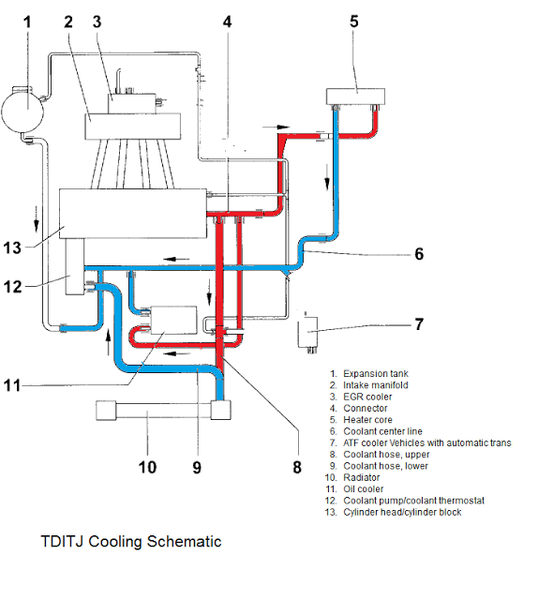 ALH_tdi_proposed_cooling_Schematic