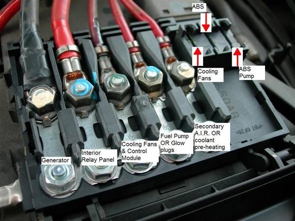 BatteryTopFuses
