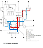 ALH_tdi_proposed_cooling_Schematic.png