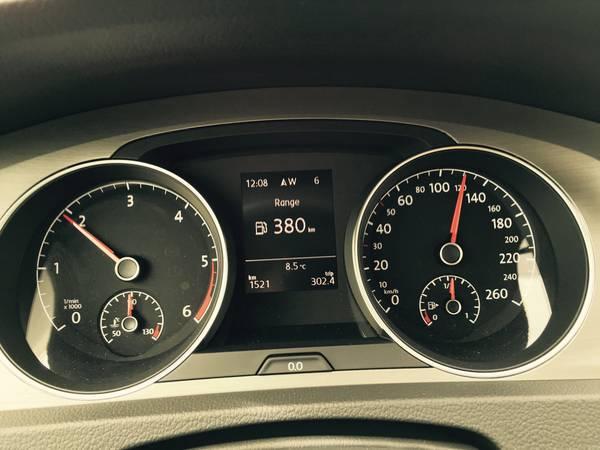 Wawa 2015 wagon TDI RPM 6m