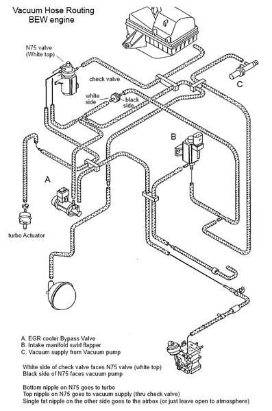 BEW Vacuum Diagram