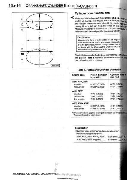 ALH BEW Cylinder Bore Wear Tolerances Chart