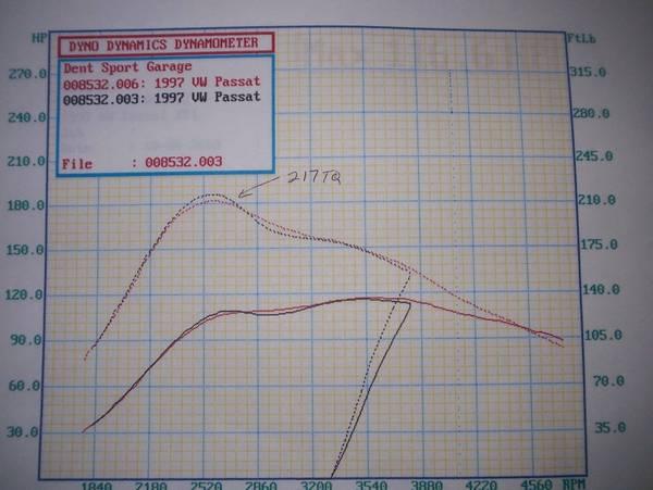 1z(rc3,pp520)