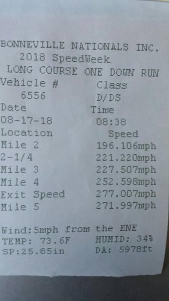 worlds fastest vw diesel
