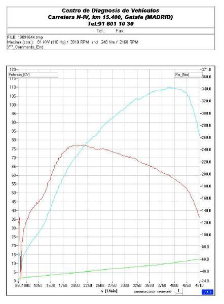 Stock Spanish TDi 90cvs (AHU)