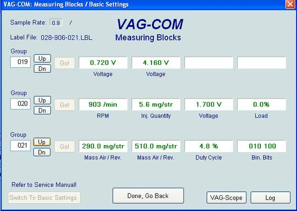 Measuring blocks