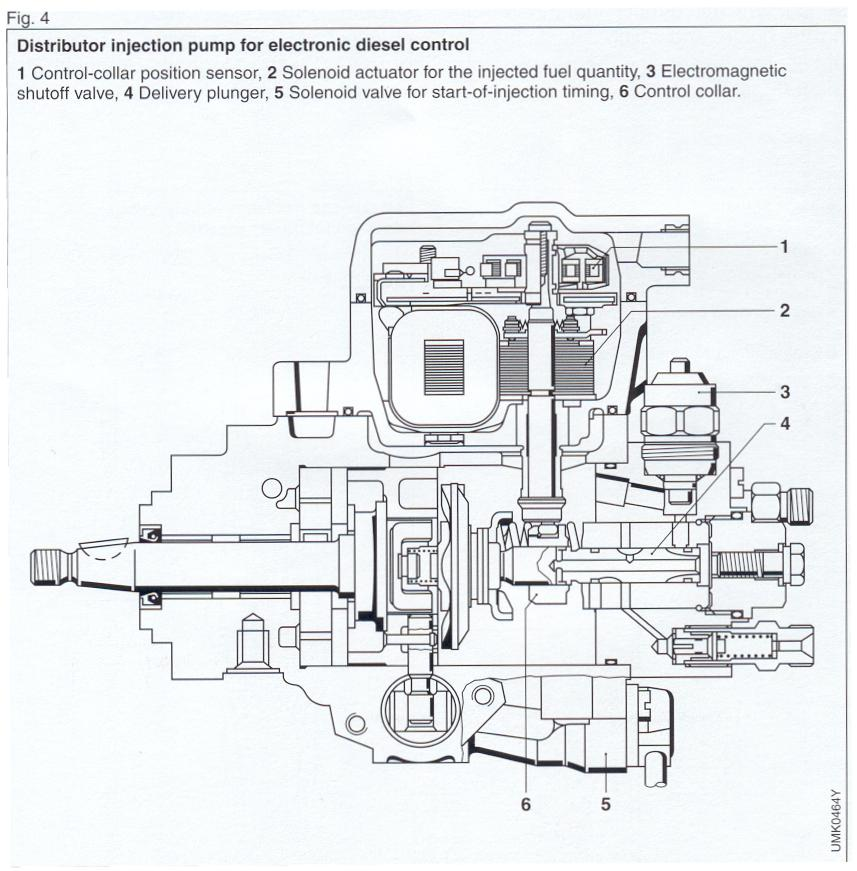 Tdi Injector Diagram Data Wiring Diagrams