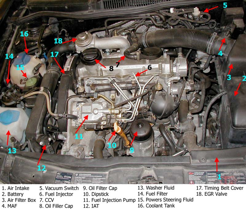 Missing item in engine bay. What is it?   TDIClub Forums   99 Jetta Engine Bay Diagram      TDIClub Forums